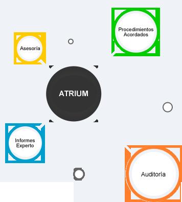 Atrium Auditores - servicios